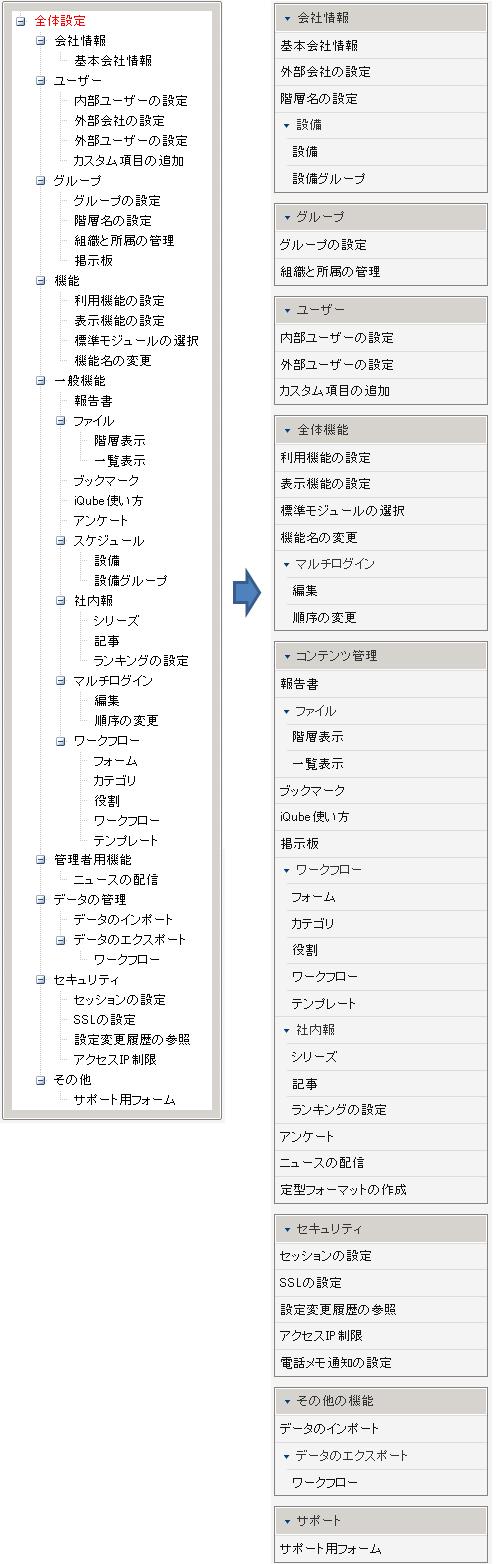 admin_menu.PNG